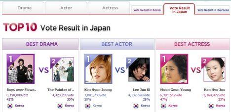 Japan Vote